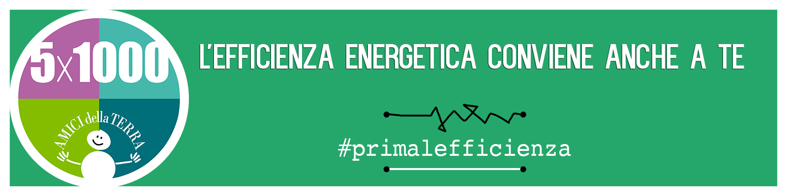 efficienza header sito